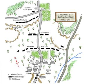 Battle of Guilfored Courthouse